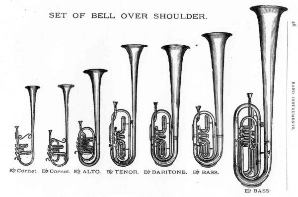 Drawing of seven different historic brass instruments of various sizes