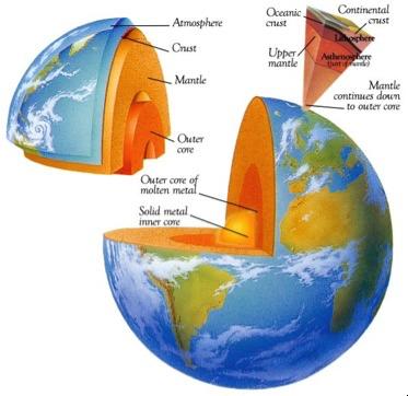 Mineral Evolution | ROBERT M. HAZEN